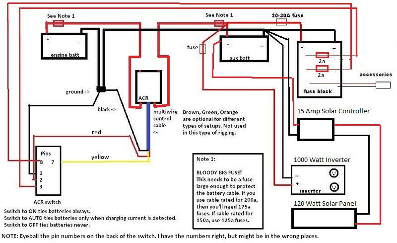 Astro Dual battery Wiring Diagram arb dual battery wiring diagram battery charger wiring diagram dual car battery wiring diagram at reclaimingppi.co